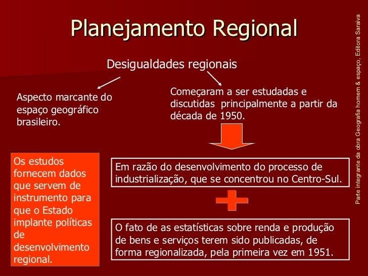 Planejamento Regional Parte integrante da obra Geografia homem & espaço, Editora Saraiva Desigualdades regionais Começaram...