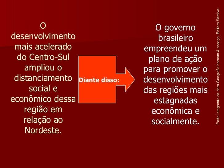 Parte integrante da obra Geografia homem & espaço, Editora Saraiva O governo brasileiro empreendeu um plano de ação para p...