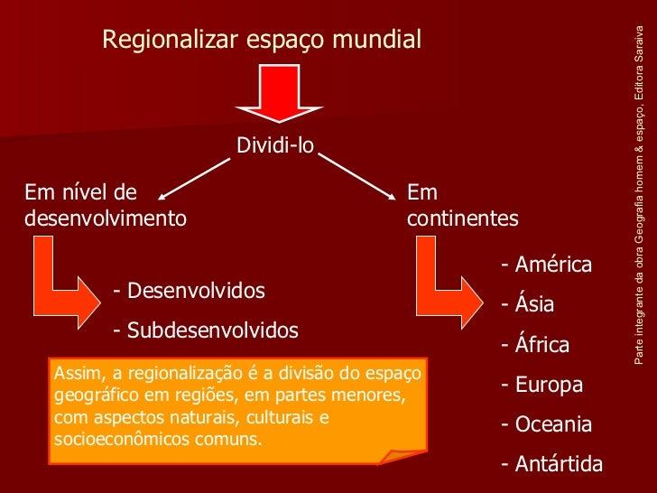 Parte integrante da obra Geografia homem & espaço, Editora Saraiva Regionalizar espaço mundial Dividi-lo Em continentes Em...