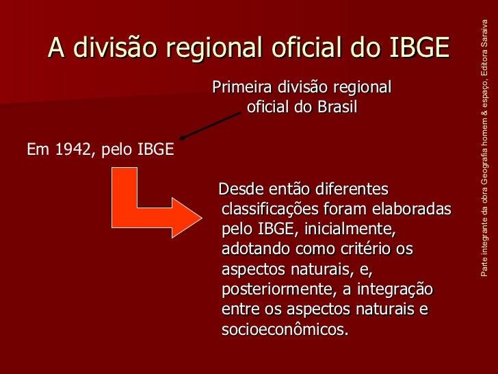 A divisão regional oficial do IBGE <ul><li>Desde então diferentes classificações foram elaboradas pelo IBGE, inicialmente,...