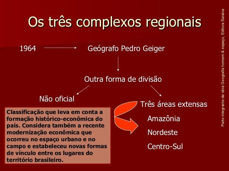 Os três complexos regionais Parte integrante da obra Geografia homem & espaço, Editora Saraiva 1964 Geógrafo Pedro Geiger ...
