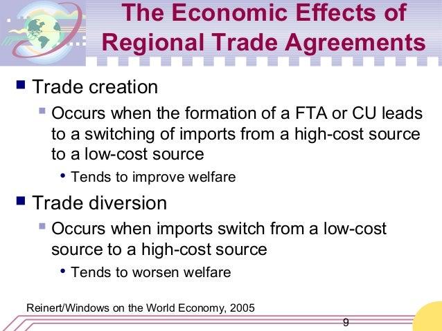 Regional trade agreements information system