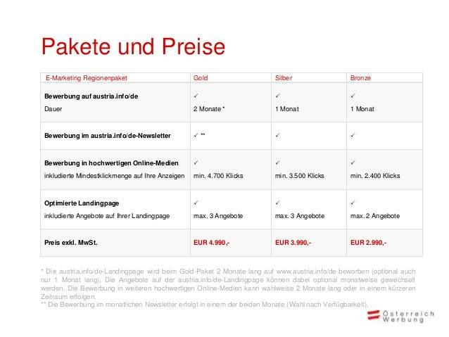RechnungsadresseAuftragsbestätigungE-Marketing Regionenpaket. Deutschland 2013Österreich Werbung Deutschland, Klosterstraß...