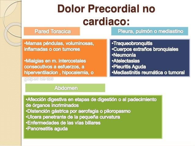 Dolor Precordial no cardiaco: