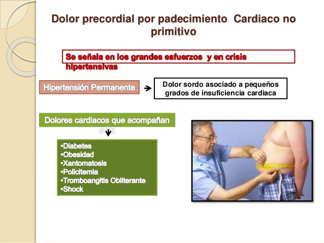 Dolor precordial por padecimiento Cardiaco no primitivo Dolor sordo asociado a pequeños grados de insuficiencia cardiaca