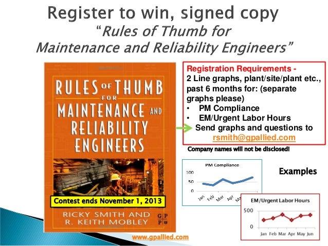 Registration Requirements - 2 Line graphs, plant/site/plant etc., past 6 months for: (separate graphs please) • PM Complia...