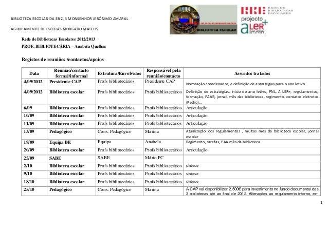 BIBLIOTECA ESCOLAR DA EB 2, 3 MONSENHOR JERÓNIMO AMARAL AGRUPAMENTO DE ESCOLAS MORGADO MATEUS 1 Rede de Bibliotecas Escola...