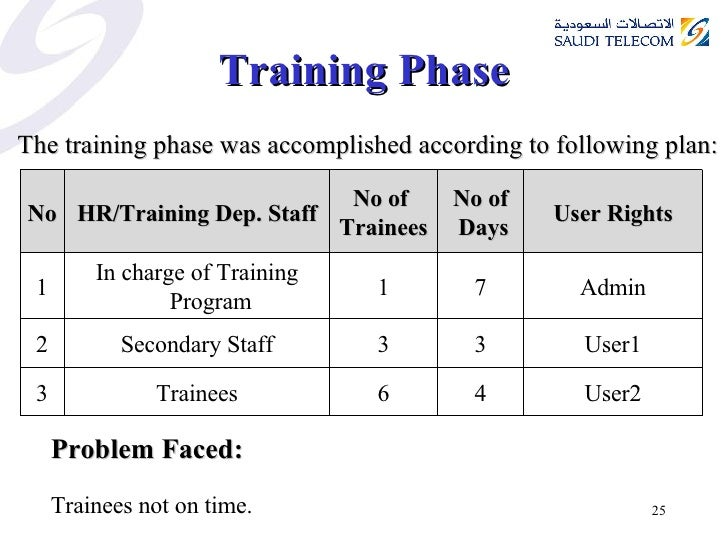 Registration System for Training Program in STC