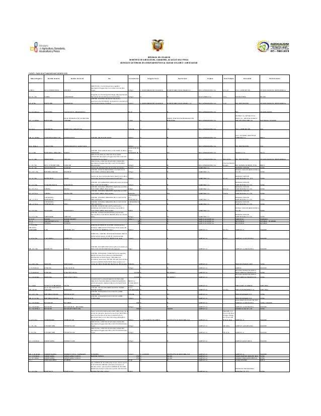 FUENTE : PLAGUICI ACTUALIZADO HASTA ENERO 2015 Numero Registro Nombre Generico Nombre Comercial Uso Concentracion Categori...
