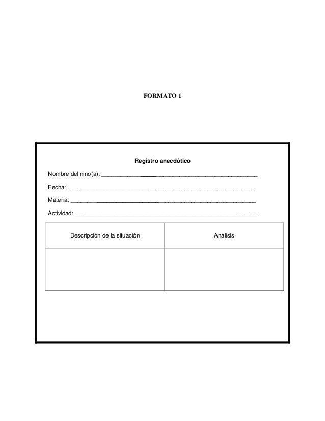 Registro anecdótico con ejemplos