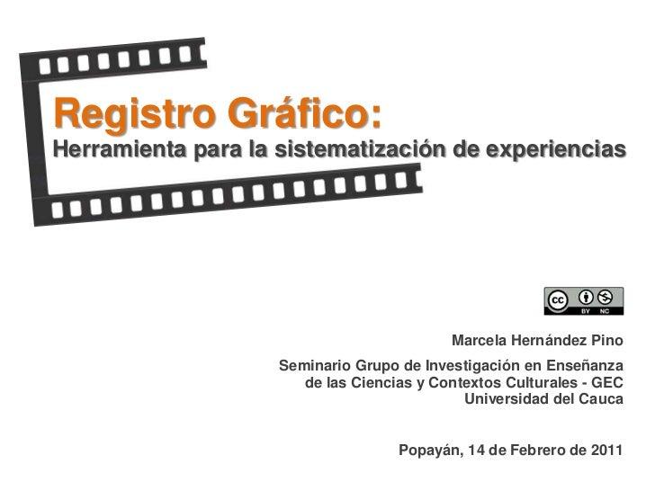 Registro Gráfico:Herramienta para la sistematización de experiencias                                           Marcela Her...