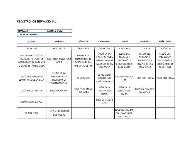 REGISTRO OBSERVACIONAL: INTERVALO 6:00 PM A 12 AM CONDUCTAS EN EXCESO JUEVES VIERNES SÁBADO DOMINGO LUNES MARTES MIÉRCOLES...