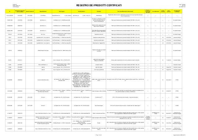 CCPB Srl Viale A. Masini, 36 40126 Bologna REGISTRO DEI PRODOTTI CERTIFICATI Mod. CP/REG Rev. 00 del 2008-01-02 N° Data pr...