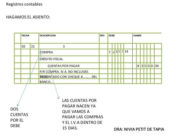 Registros diarios, modelo 2