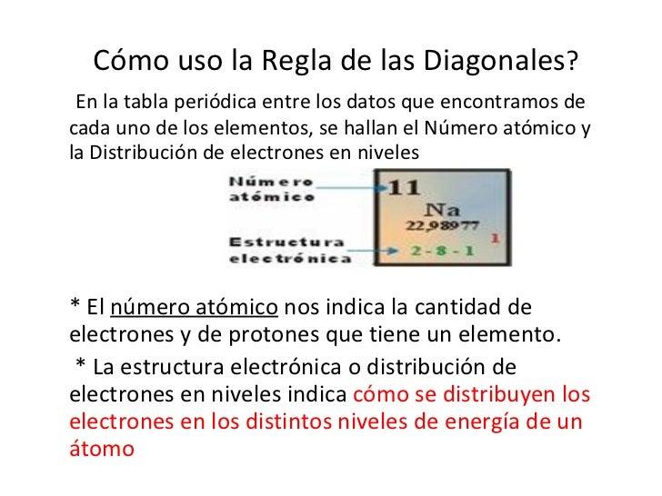Cómo uso la Regla de las Diagonales ?  En la tabla periódica entre los datos que encontramos de cada uno de los elementos...