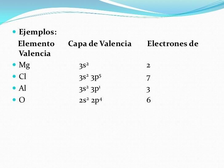 Universidad politecnica de valencia - 1 part 2