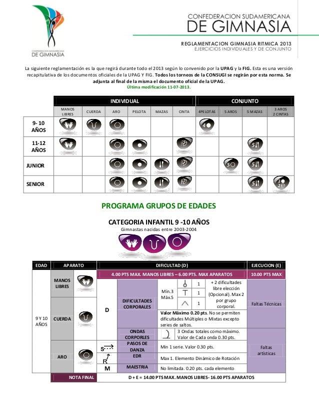 REGLAMENTACION GIMNASIA RITMICA 2013 EJERCICIOS INDIVIDUALES Y DE CONJUNTO La siguiente reglamentación es la que regirá du...