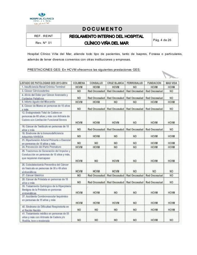 Reglamento interno Hospital Viña del Mar Chile