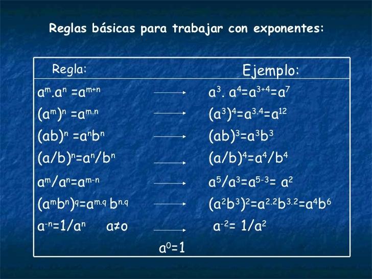 Reglas básicas para trabajar con exponentes: a -2 = 1/a 2 a -n =1/a n  a≠o a 0 =1 (a 2 b 3 ) 2 =a 2.2 b 3.2 =a 4 b 6 (a m ...