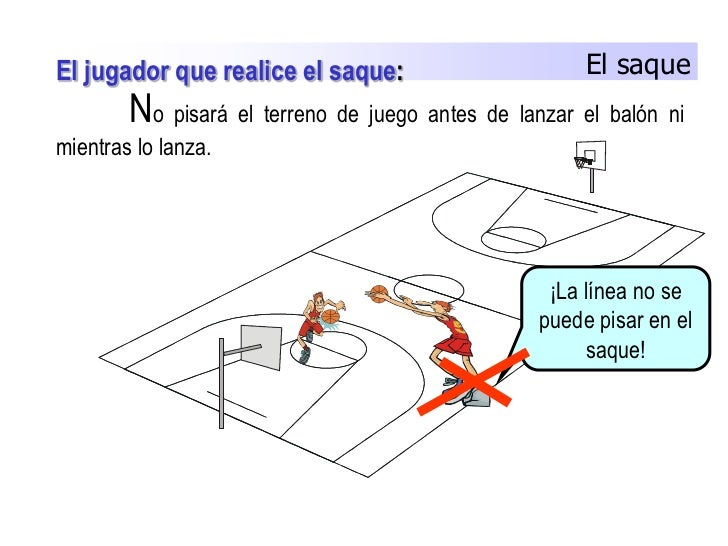 Reglas baloncesto for Cuando es fuera de lugar en un partido de futbol