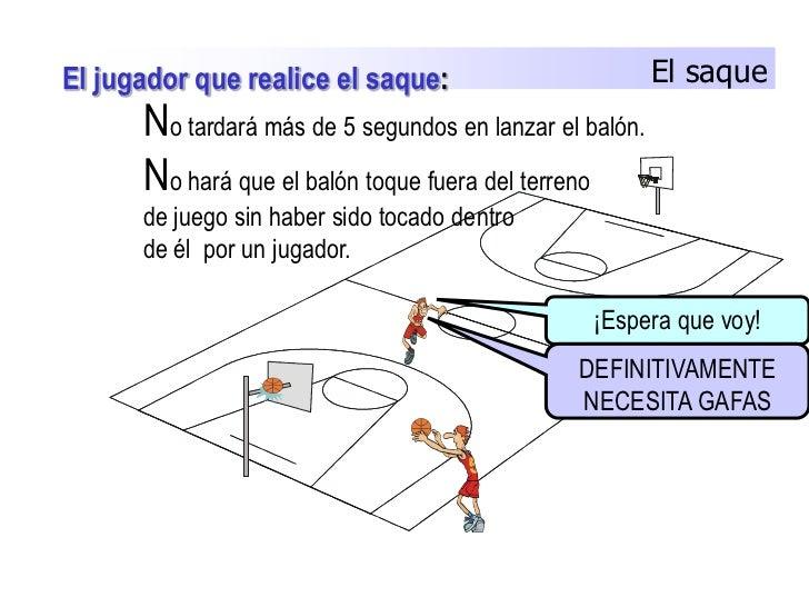 Reglas baloncesto for Balon fuera de juego