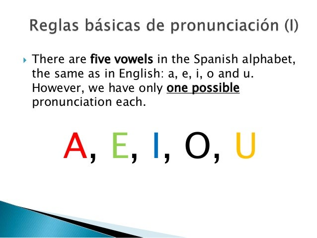 Beginner: Pronunciation rules for the Spanish alphabet