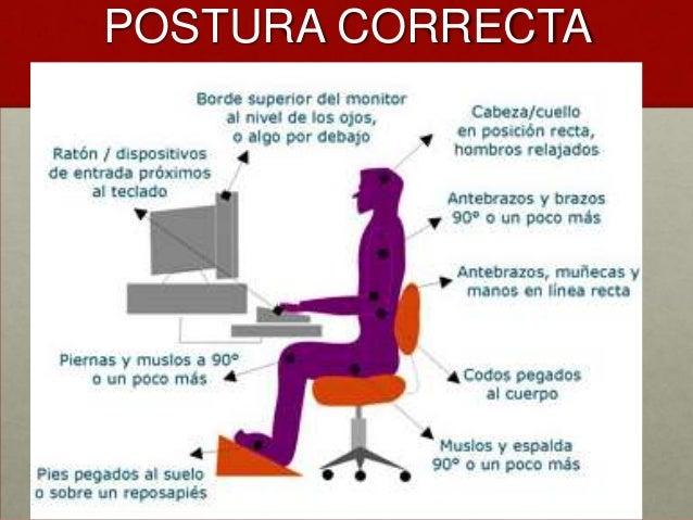 Reglas de ergonomia for Normas de ergonomia