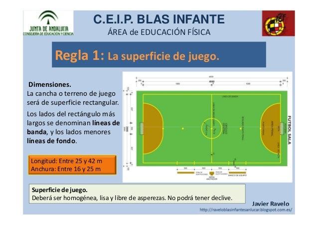 Reglas Fútbol Sala