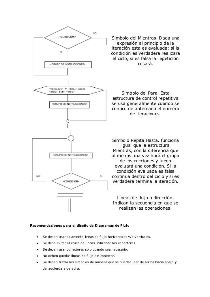 Reglas para diagramas 20 ccuart Images