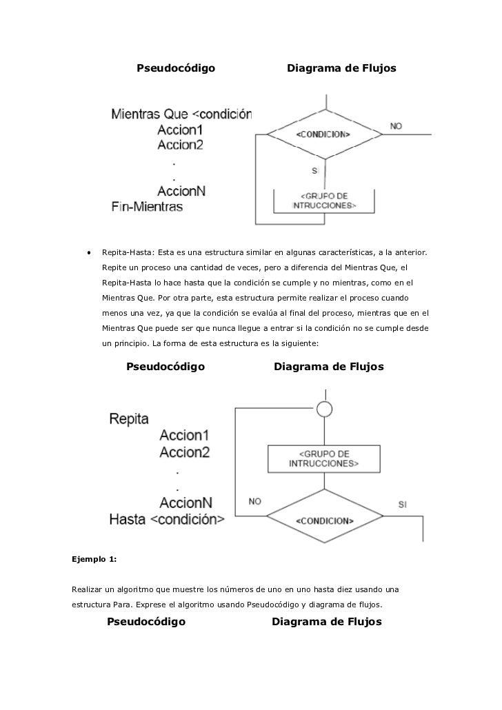 Reglas para diagramas 35 pseudocdigo diagrama de flujos ccuart Images