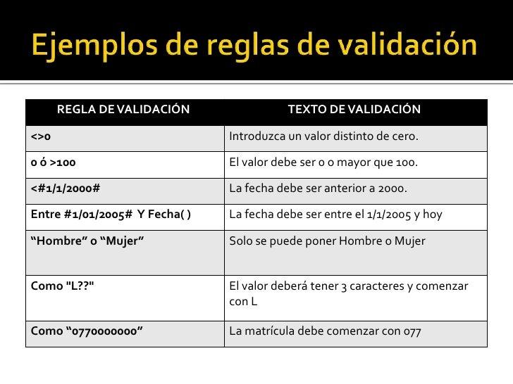 Reglas y texto de validaci n en access - Como vallar un campo ...