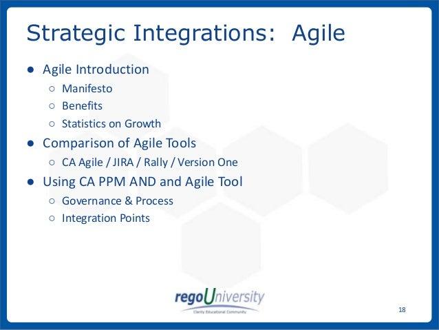 Rego University Agile Process Ca Ppm Ca Clarity Ppm