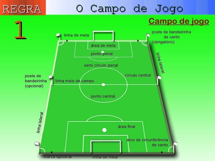 3287a8e783 O Campo de Jogo 1 REGRA  16.