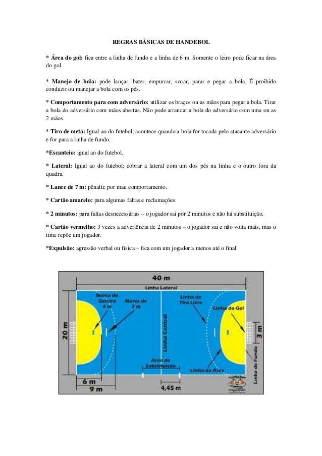 REGRAS BÁSICAS DE HANDEBOL * Área do gol: fica entre a linha de fundo e a linha de 6 m. Somente o leiro pode ficar na área...