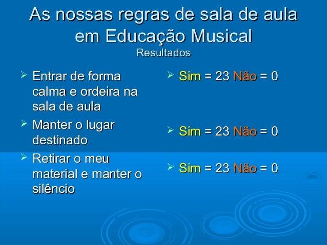 As nossas regras de sala de aulaAs nossas regras de sala de aula em Educação Musicalem Educação Musical ResultadosResultad...