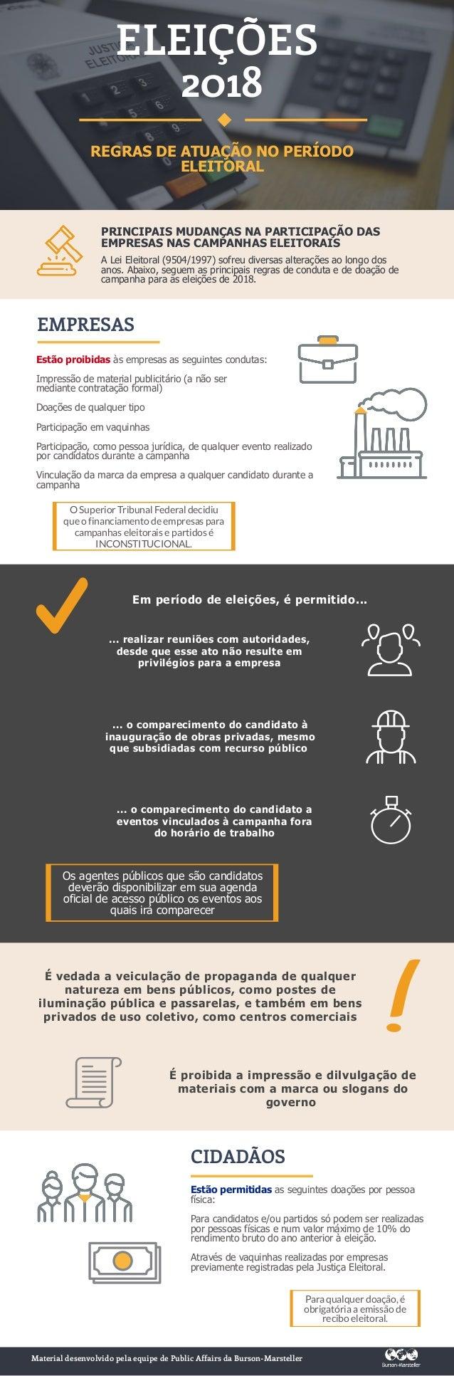 ELEI��ES 2018 REGRAS DE ATUA��O NO PER�ODO ELEITORAL A Lei Eleitoral (9504/1997) sofreu diversas altera��es ao longo dos a...