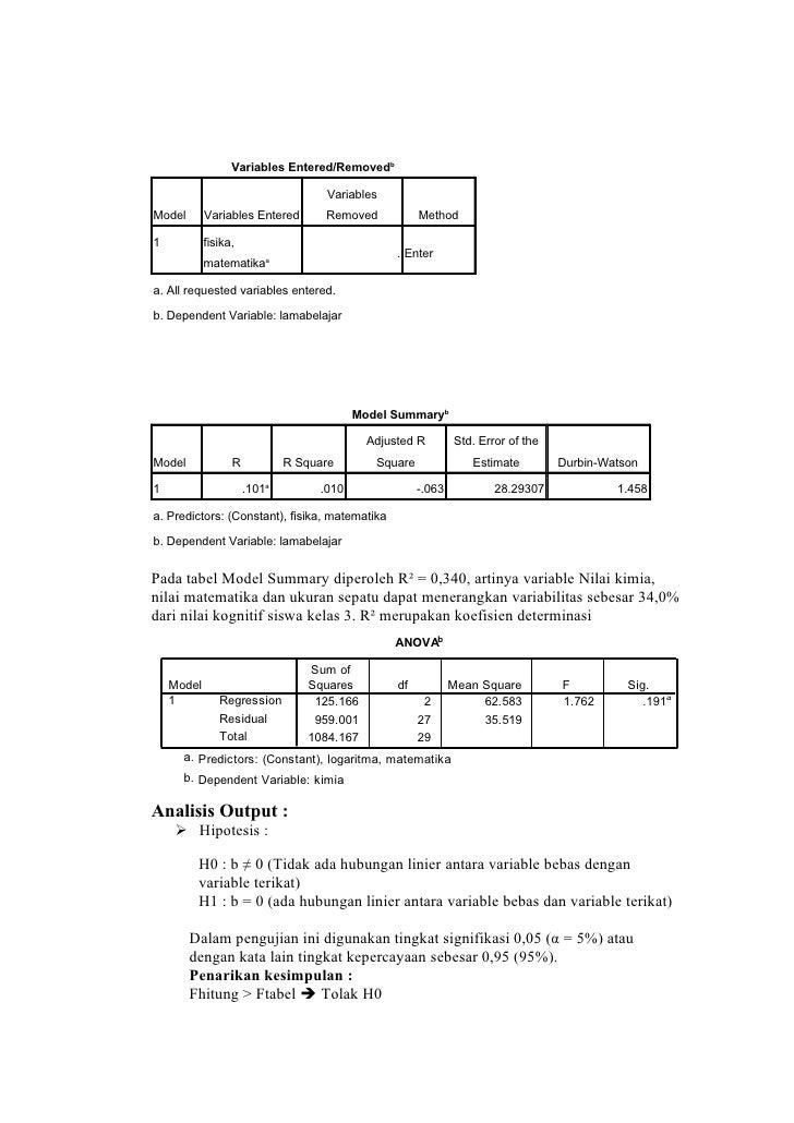 Variables Entered/Removedb                                      Variables Model       Variables Entered       Removed     ...