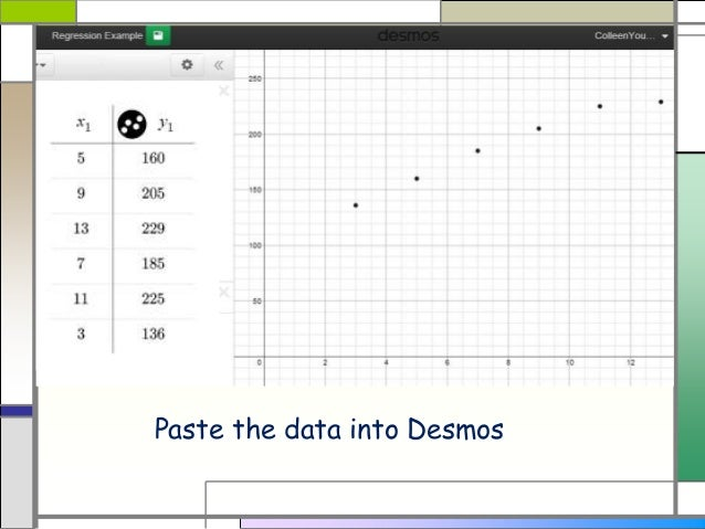 regression with desmos