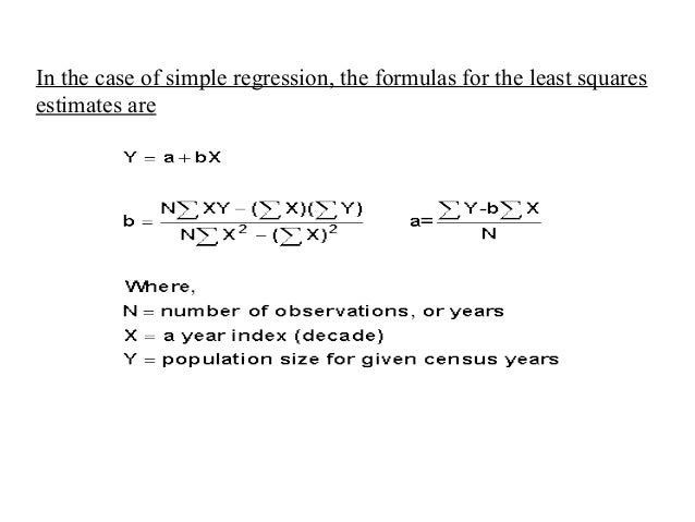 Regression analysis ppt