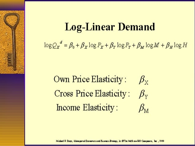 Quantity Demand Analysis