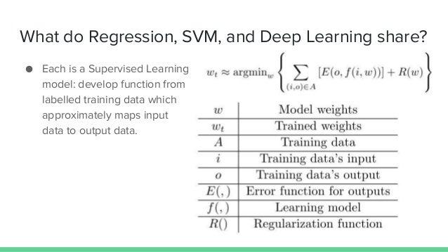 Regression vs Deep Neural net vs SVM Slide 3
