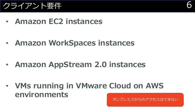 6クライアント要件 • Amazon EC2 instances • Amazon WorkSpaces instances • Amazon AppStream 2.0 instances • VMs running in VMware Cl...