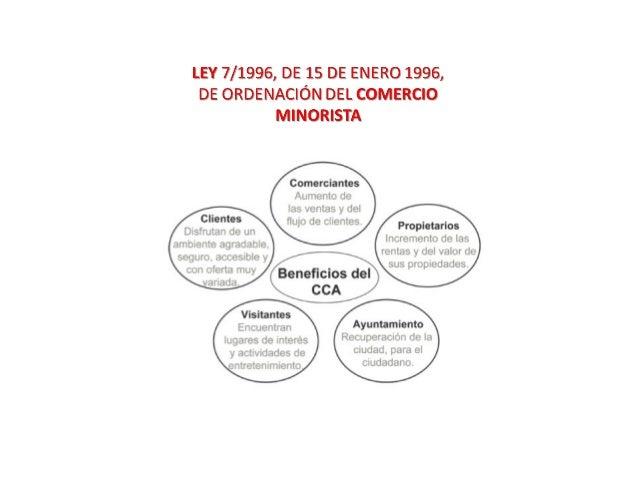 Regulacion de la actividad del comercio interior for Que es el comercio interior