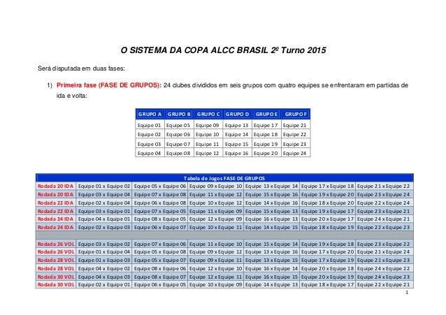 1 O SISTEMA DA COPA ALCC BRASIL 2º Turno 2015 Será disputada em duas fases: 1) Primeira fase (FASE DE GRUPOS): 24 clubes d...