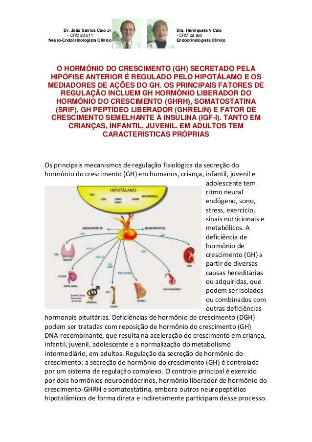 Dr. João Santos Caio Jr - CRM 20.611 Neuro-Endocrinologista Clínico Dra. Henriqueta V Caio - CRM 28.960 Endocrinologista C...