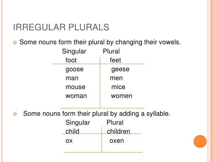 Regular and irregular plurals nouns