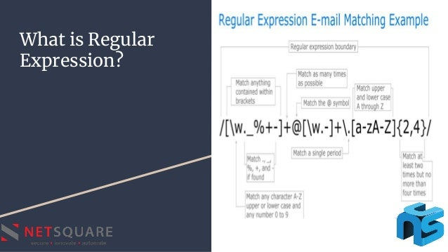 What is Regular Expression?