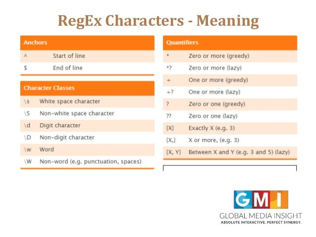 Regular expressions tutorial for SEO & Website Analysis