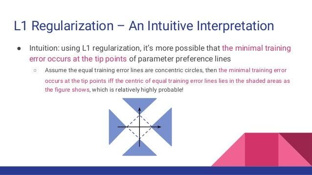 L1 Regularization – An Intuitive Interpretation ● Intuition: using L1 regularization, it's more possible that the minimal ...