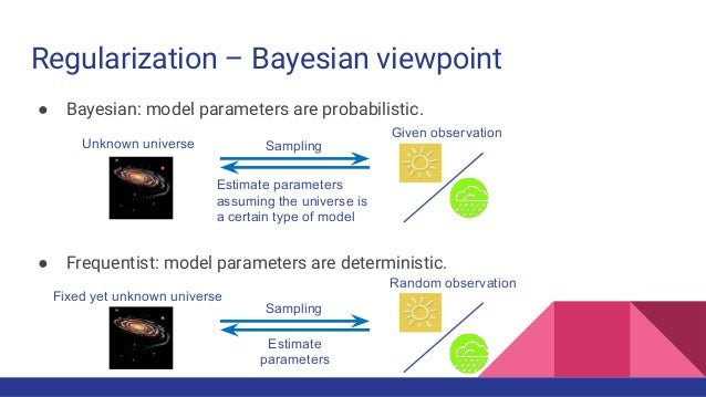 Regularization – Bayesian viewpoint ● Bayesian: model parameters are probabilistic. ● Frequentist: model parameters are de...